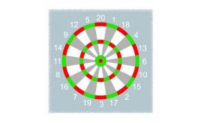 Centrecoat Thermoplastic Dart Board