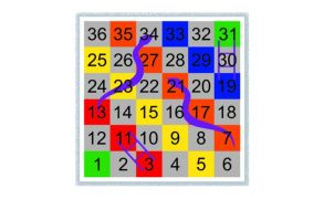 Centrecoat Thermoplastic Snakes and Ladders Game