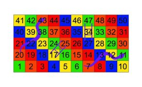 Centrecoat Thermoplastic Solid Snakes and Ladders Game