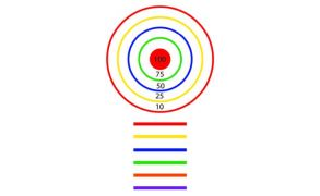 Centrecoat Thermoplastic Target Board