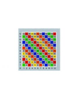 Centrecoat Thermoplastic Times Table Grid